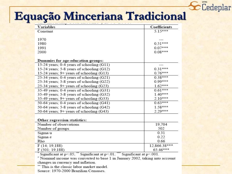 Equação Minceriana Tradicional