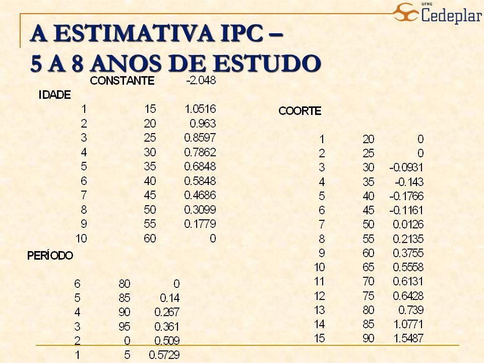 A ESTIMATIVA IPC – 5 A 8 ANOS DE ESTUDO