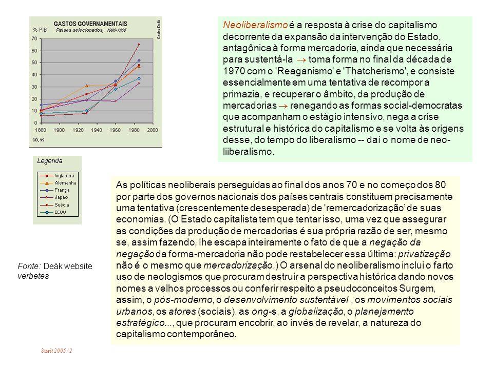Sueli 2005 / 3 Redirecionamento da economia brasileira na década de 1990: Plano Real (1994) : estabilização da moeda nacional; taxa de juros real anual acima dos índices internacionais; aceleramento do processo de abertura econômica, particularmente com a diminuição de alíquotas de importação de setores específicos; facilidades a investimentos estrangeiros (diretos e especulativos); modificações jurídicas e institucionais visando a privatização de empresas estatais, tanto as do setor de base como as de serviços públicos, particularmente nos setores de telecomunicações e eletricidade o Programa Nacional de Desestatização: Lei Federal 8.031/90, reformulada pela Lei Federal 9.491/97, que autorizava o controle acionário pelo capital estrangeiro de empresas brasileiras de bens de capital, tais como metalúrgicas e siderúrgicas; a Lei Geral das Concessões de 1995; a Lei 9.636/98 regulamentando as organizações sociais (restritas a um número limitado de atividades, tais como educação suplementar, assistência social e de saúde, proteção do meio ambiente e do patrimônio histórico, cultura, entre outros, as quais tem sido denominadas de Terceiro Setor) autoriza o poder público a transferir recursos orçamentários ou propriedades públicas, para uma organização social legalmente constituída, com base em contrato específico para cada caso que estabeleça as regras da transferência e a garantia de adequada atuação da organização com vistas ao programa contratado.