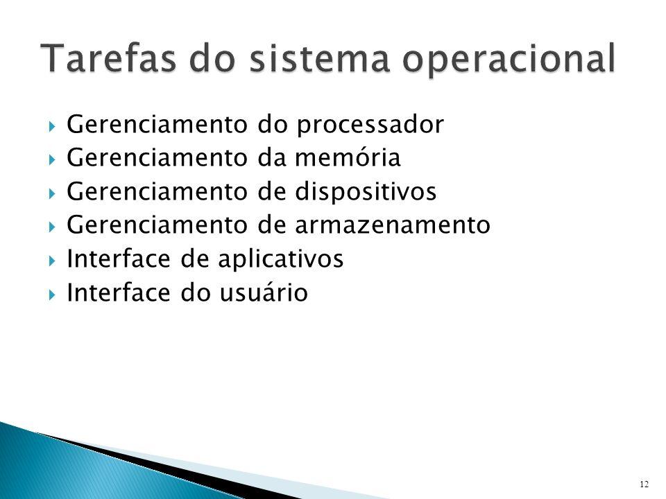 Gerenciamento do processador Gerenciamento da memória Gerenciamento de dispositivos Gerenciamento de armazenamento Interface de aplicativos Interface