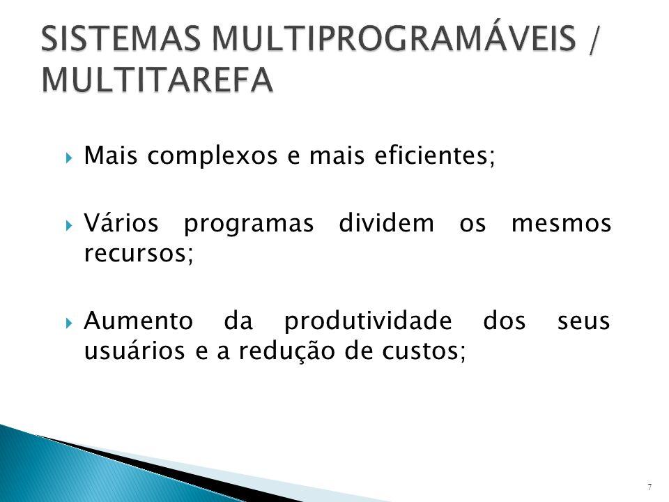 Mais complexos e mais eficientes; Vários programas dividem os mesmos recursos; Aumento da produtividade dos seus usuários e a redução de custos; 7
