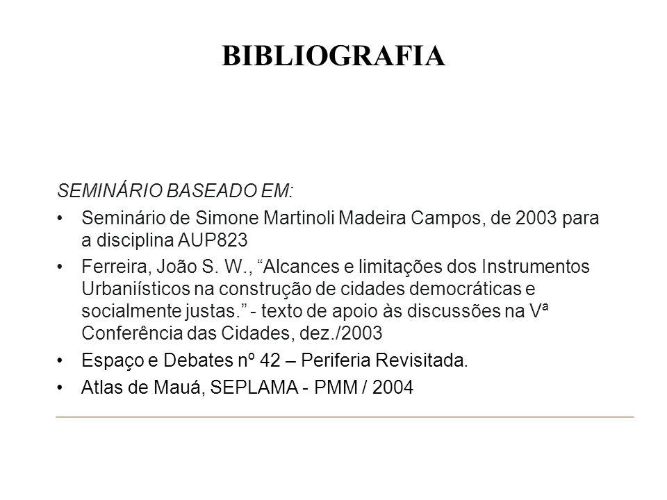 BIBLIOGRAFIA SEMINÁRIO BASEADO EM: Seminário de Simone Martinoli Madeira Campos, de 2003 para a disciplina AUP823 Ferreira, João S. W., Alcances e lim