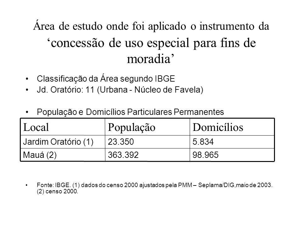 Área de estudo onde foi aplicado o instrumento da concessão de uso especial para fins de moradia Classificação da Área segundo IBGE Jd. Oratório: 11 (