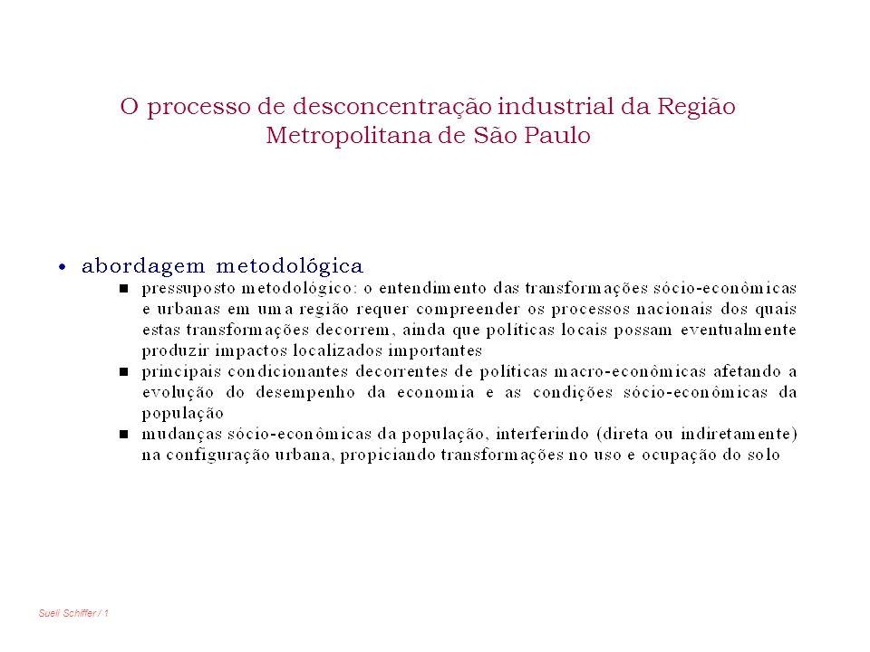 O processo de desconcentração industrial da Região Metropolitana de São Paulo Sueli Schiffer / 1