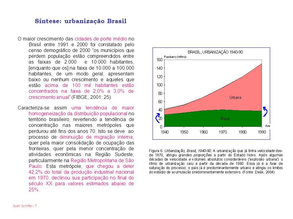 O maior crescimento das cidades de porte médio no Brasil entre 1991 e 2000 foi constatado pelo censo demográfico de 2000 os municípios que perdem popu