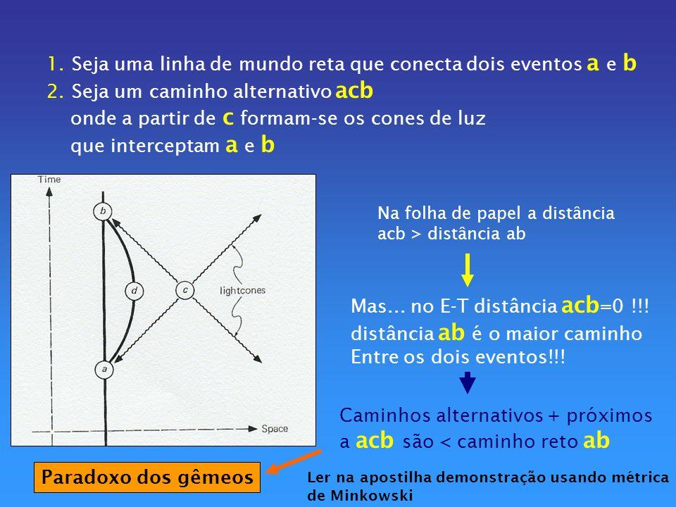 Energia e momentum angular são perdidos pelas s sob forma de ONDAS GRAVITACIONAIS A cada 10 9 ou 10 12 anos Prova da existência de radiação gravitacional : sistemas binários com um pulsar