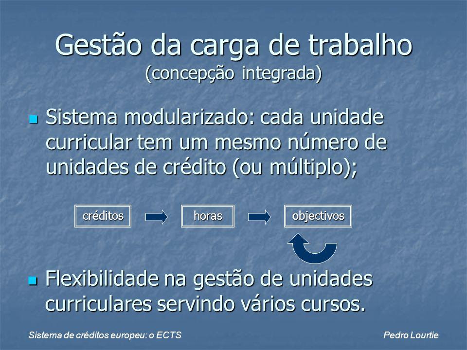 Sistema de créditos europeu: o ECTSPedro Lourtie Gestão da carga de trabalho (concepção integrada) Sistema modularizado: cada unidade curricular tem u