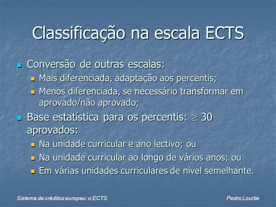 Sistema de créditos europeu: o ECTSPedro Lourtie Classificação na escala ECTS Conversão de outras escalas: Conversão de outras escalas: Mais diferenci