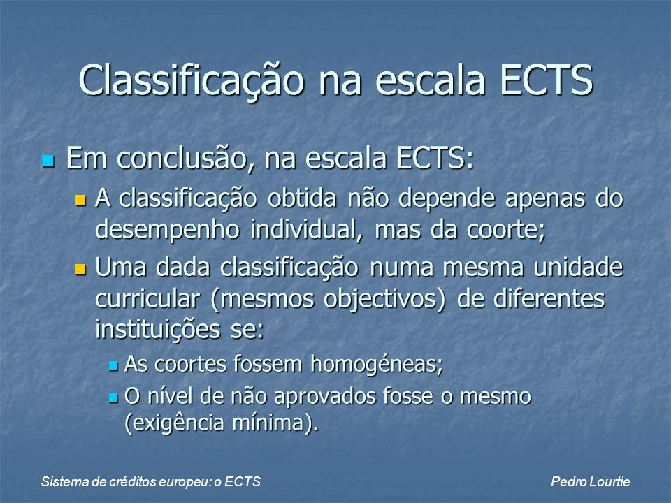 Sistema de créditos europeu: o ECTSPedro Lourtie Classificação na escala ECTS Em conclusão, na escala ECTS: Em conclusão, na escala ECTS: A classifica