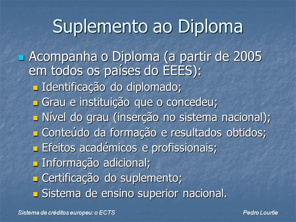 Sistema de créditos europeu: o ECTSPedro Lourtie Suplemento ao Diploma Acompanha o Diploma (a partir de 2005 em todos os países do EEES): Acompanha o