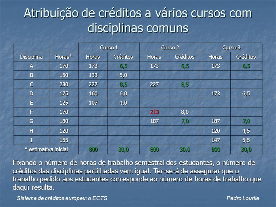 Sistema de créditos europeu: o ECTSPedro Lourtie Atribuição de créditos a vários cursos com disciplinas comuns Fixando o número de horas de trabalho s