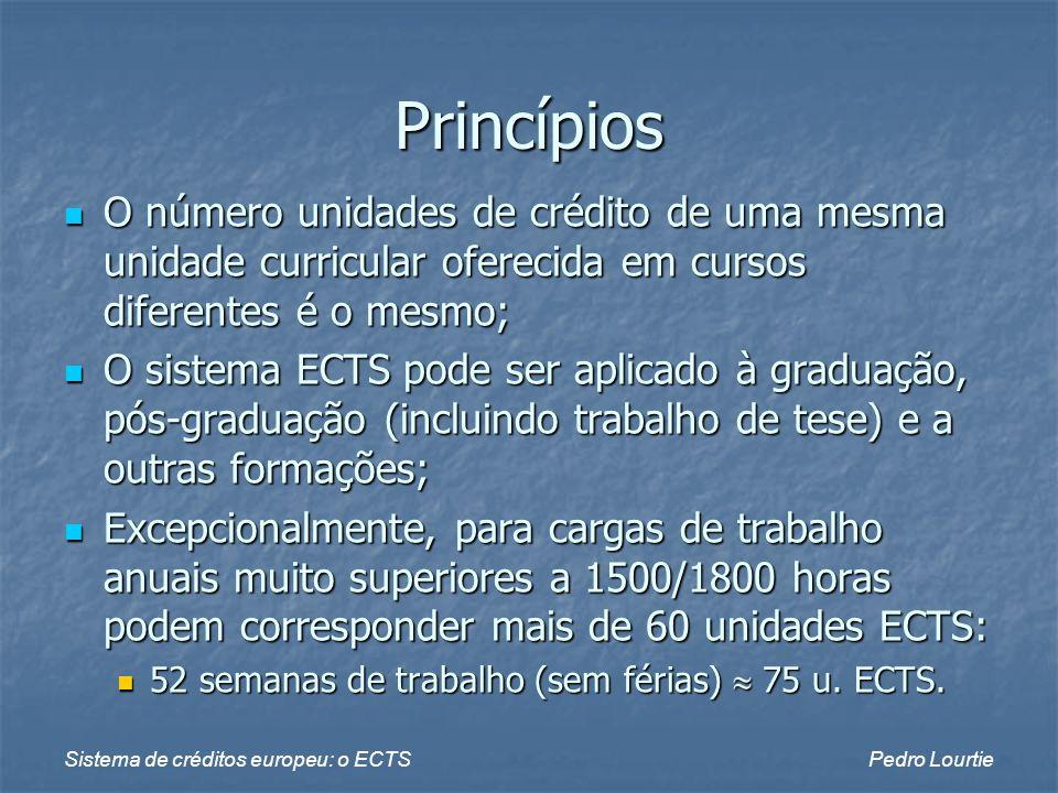 Sistema de créditos europeu: o ECTSPedro Lourtie Princípios O sistema ECTS parte dos seguintes pressupostos: O sistema ECTS parte dos seguintes pressupostos: O ritmo e a eficácia das aprendizagens são substancialmente idênticos nas diferentes instituições e cursos; O ritmo e a eficácia das aprendizagens são substancialmente idênticos nas diferentes instituições e cursos; A avaliação tem um nível idêntico na exigência de cumprimento dos objectivos (mínimos); A avaliação tem um nível idêntico na exigência de cumprimento dos objectivos (mínimos); Os mesmos resultados podem ser obtidos usando pedagogias/metodologias diferentes.