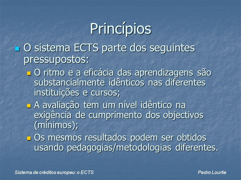 Sistema de créditos europeu: o ECTSPedro Lourtie Princípios O sistema ECTS parte dos seguintes pressupostos: O sistema ECTS parte dos seguintes pressu