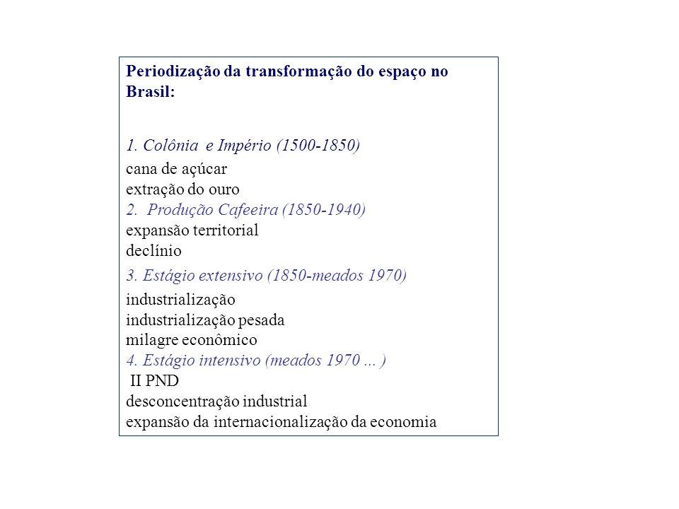 Periodização da transformação do espaço no Brasil: 1.