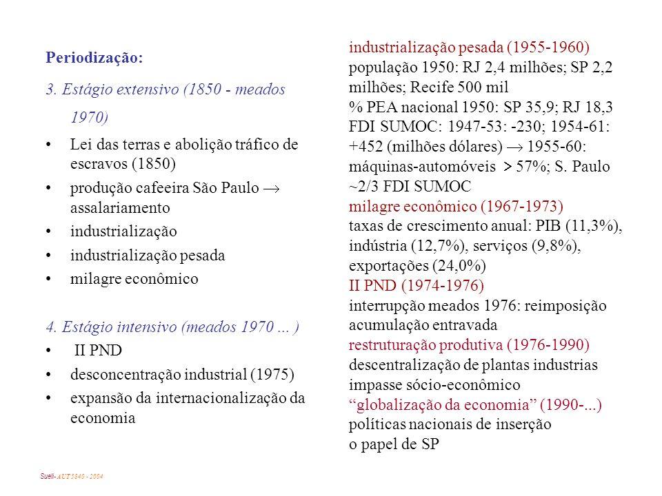 Periodização: 3.