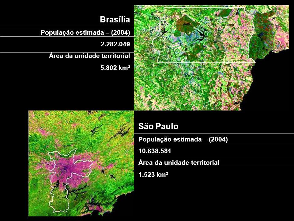 AUP 5823 – SEMINÁRIO DE INTEGRAÇÃO (ANTIGA AVALIAÇÃO DA TEORIA INTRA-URBANA) Professores: Csaba Deak e Nuno de Azevedo São Paulo População estimada – (2004) 10.838.581 Área da unidade territorial 1.523 km² Brasília População estimada – (2004) 2.282.049 Área da unidade territorial 5.802 km²