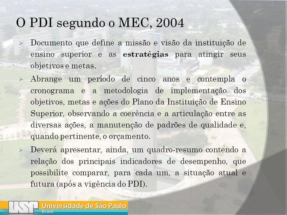 O PDI segundo o MEC, 2004 Documento que define a missão e visão da instituição de ensino superior e as estratégias para atingir seus objetivos e metas.