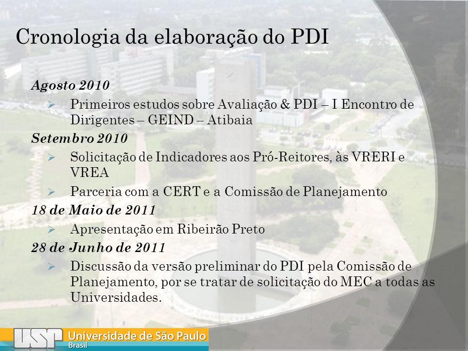 Cronologia da elaboração do PDI Agosto 2010 Primeiros estudos sobre Avaliação & PDI – I Encontro de Dirigentes – GEIND – Atibaia Setembro 2010 Solicitação de Indicadores aos Pró-Reitores, às VRERI e VREA Parceria com a CERT e a Comissão de Planejamento 18 de Maio de 2011 Apresentação em Ribeirão Preto 28 de Junho de 2011 Discussão da versão preliminar do PDI pela Comissão de Planejamento, por se tratar de solicitação do MEC a todas as Universidades.