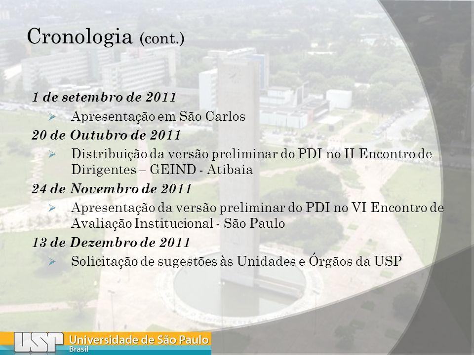 Cronologia (cont.) 1 de setembro de 2011 Apresentação em São Carlos 20 de Outubro de 2011 Distribuição da versão preliminar do PDI no II Encontro de Dirigentes – GEIND - Atibaia 24 de Novembro de 2011 Apresentação da versão preliminar do PDI no VI Encontro de Avaliação Institucional - São Paulo 13 de Dezembro de 2011 Solicitação de sugestões às Unidades e Órgãos da USP
