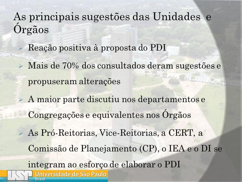 As principais sugestões das Unidades e Órgãos Reação positiva à proposta do PDI Mais de 70% dos consultados deram sugestões e propuseram alterações A maior parte discutiu nos departamentos e Congregações e equivalentes nos Órgãos As Pró-Reitorias, Vice-Reitorias, a CERT, a Comissão de Planejamento (CP), o IEA e o DI se integram ao esforço de elaborar o PDI