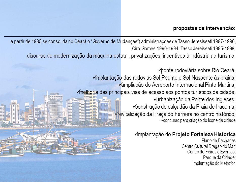 propostas de intervenção: a partir de 1985 se consolida no Ceará o Governo de Mudanças( administrações de Tasso Jeresissati 1987-1990, Ciro Gomes 1990
