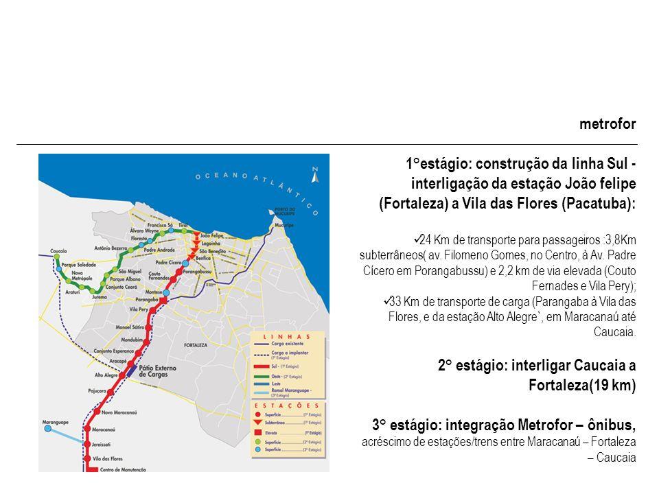 metrofor 1°estágio: construção da linha Sul - interligação da estação João felipe (Fortaleza) a Vila das Flores (Pacatuba): 24 Km de transporte para p