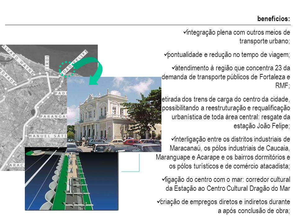benefícios: integração plena com outros meios de transporte urbano; pontualidade e redução no tempo de viagem; atendimento à região que concentra 23 d