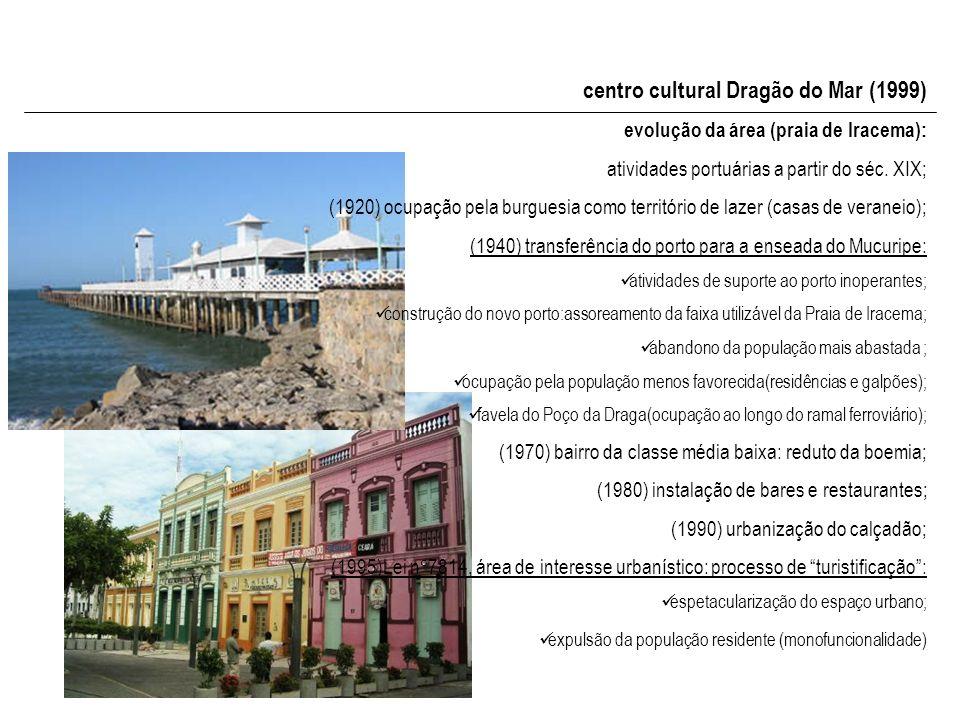 centro cultural Dragão do Mar (1999) evolução da área (praia de Iracema): atividades portuárias a partir do séc. XIX; (1920) ocupação pela burguesia c