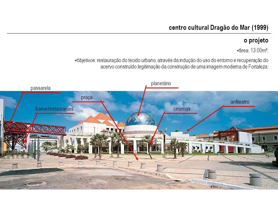centro cultural Dragão do Mar (1999) o projeto área: 13.00m²; objetivos: restauração do tecido urbano, através da indução do uso do entorno e recupera