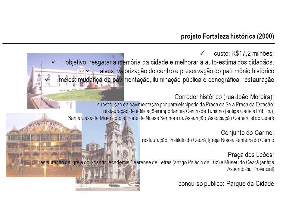 projeto Fortaleza histórica (2000) custo: R$17,2 milhões; objetivo: resgatar a memória da cidade e melhorar a auto-estima dos cidadãos; alvos: valoriz