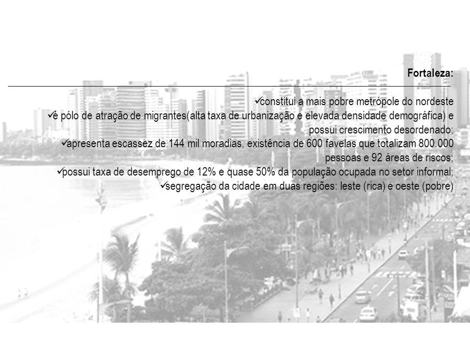 Fortaleza: constitui a mais pobre metrópole do nordeste é pólo de atração de migrantes(alta taxa de urbanização e elevada densidade demográfica) e pos