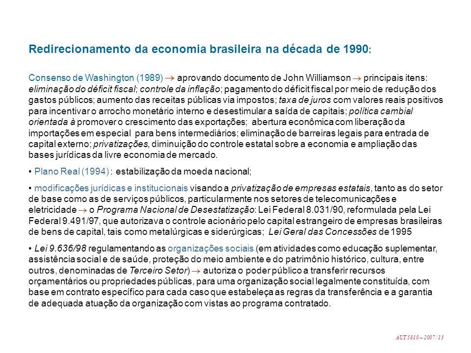 Redirecionamento da economia brasileira na década de 1990 : Consenso de Washington (1989) aprovando documento de John Williamson principais itens: eli