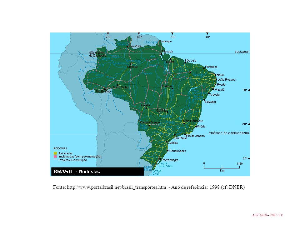 Fonte: http://www.portalbrasil.net/brasil_transportes.htm - Ano de referência: 1998 (cf. DNER) AUT 5810 – 2007 / 19