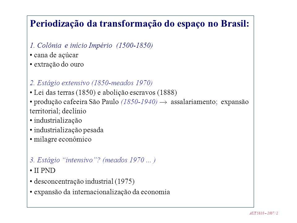 Periodização da transformação do espaço no Brasil: 1. Colônia e início Império (1500-1850) cana de açúcar extração do ouro 2. Estágio extensivo (1850-