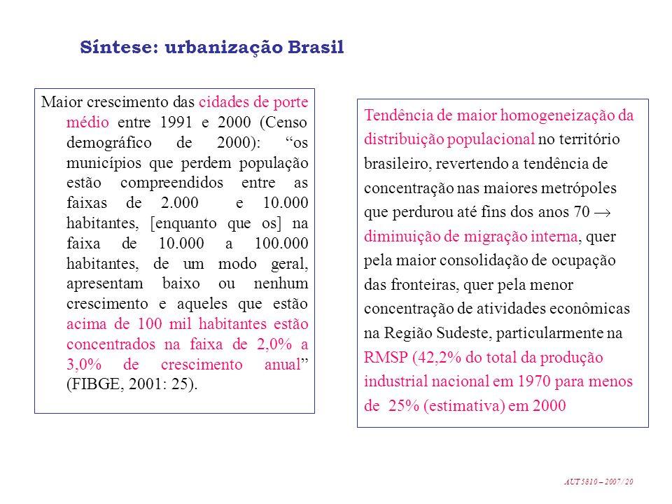 Maior crescimento das cidades de porte médio entre 1991 e 2000 (Censo demográfico de 2000): os municípios que perdem população estão compreendidos ent