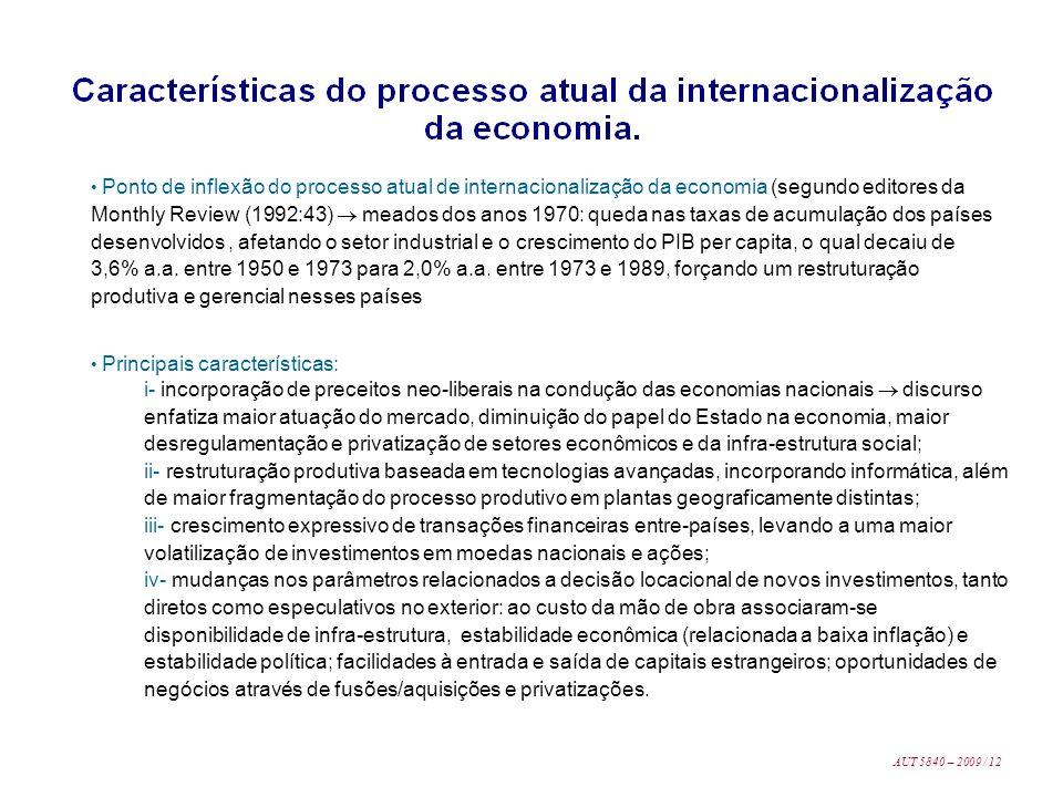 Ponto de inflexão do processo atual de internacionalização da economia (segundo editores da Monthly Review (1992:43) meados dos anos 1970: queda nas t