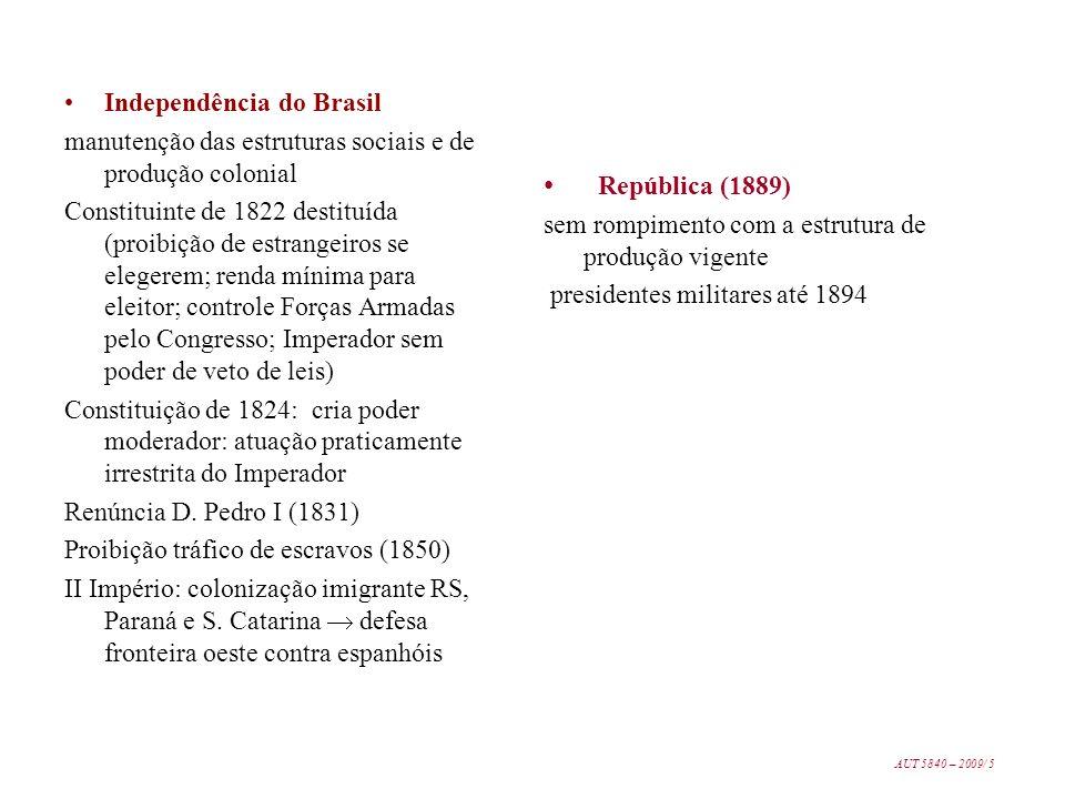 Independência do Brasil manutenção das estruturas sociais e de produção colonial Constituinte de 1822 destituída (proibição de estrangeiros se elegere