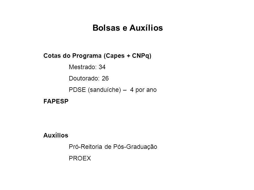 Bolsas e Auxílios Cotas do Programa (Capes + CNPq) Mestrado: 34 Doutorado: 26 PDSE (sanduíche) – 4 por ano FAPESP Auxílios Pró-Reitoria de Pós-Graduaç