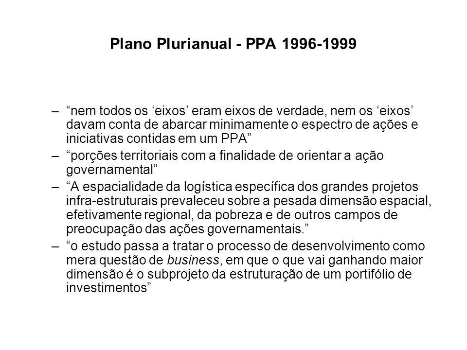 Plano Plurianual - PPA 1996-1999 –nem todos os eixos eram eixos de verdade, nem os eixos davam conta de abarcar minimamente o espectro de ações e inic