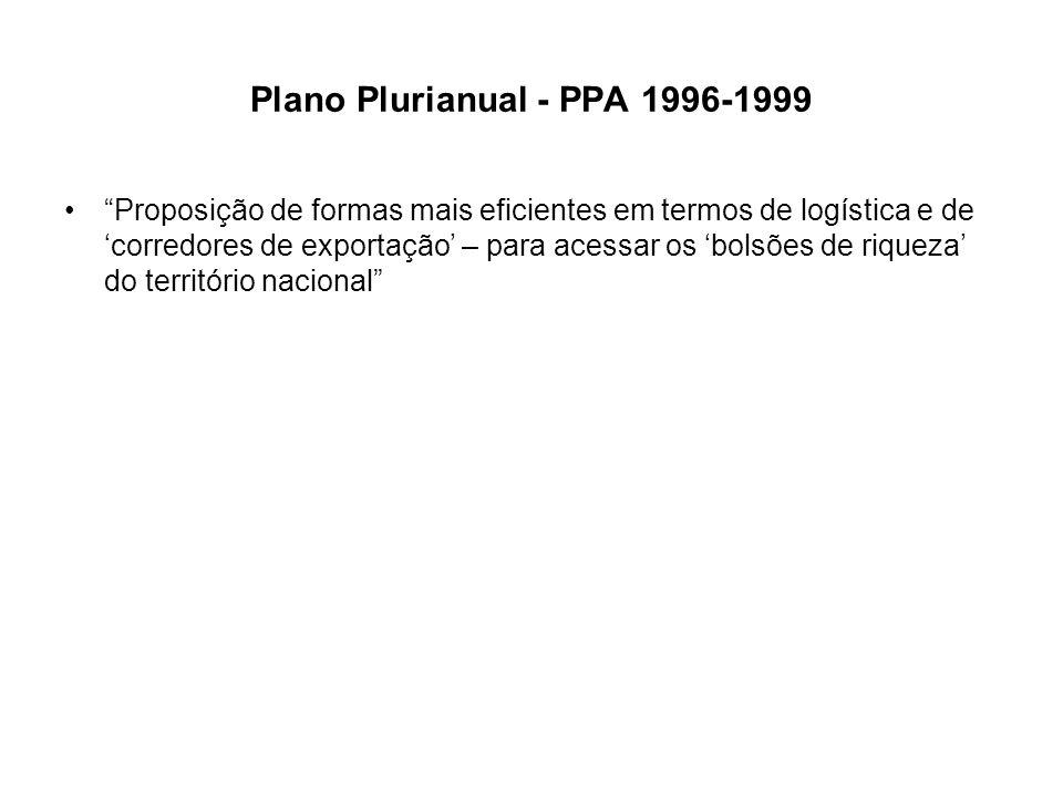 Plano Plurianual - PPA 1996-1999 Proposição de formas mais eficientes em termos de logística e de corredores de exportação – para acessar os bolsões d