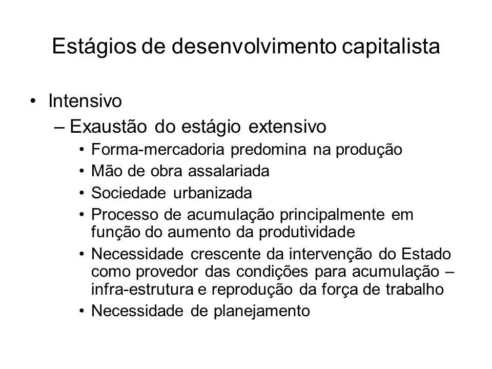 Estágios de desenvolvimento capitalista Intensivo –Exaustão do estágio extensivo Forma-mercadoria predomina na produção Mão de obra assalariada Socied