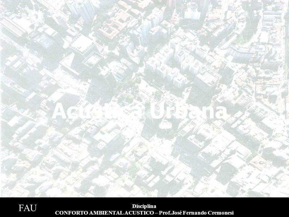 título 2 Disciplina CONFORTO AMBIENTAL ACUSTICO – Prof.José Fernando Cremonesi Acústica Urbana FAU