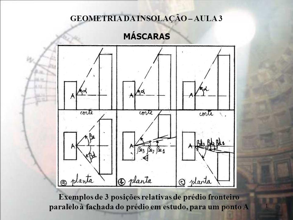 GEOMETRIA DA INSOLAÇÃO – AULA 3 1 MÁSCARAS Exemplos de 3 posições relativas de prédio fronteiro paralelo à fachada do prédio em estudo, para um ponto