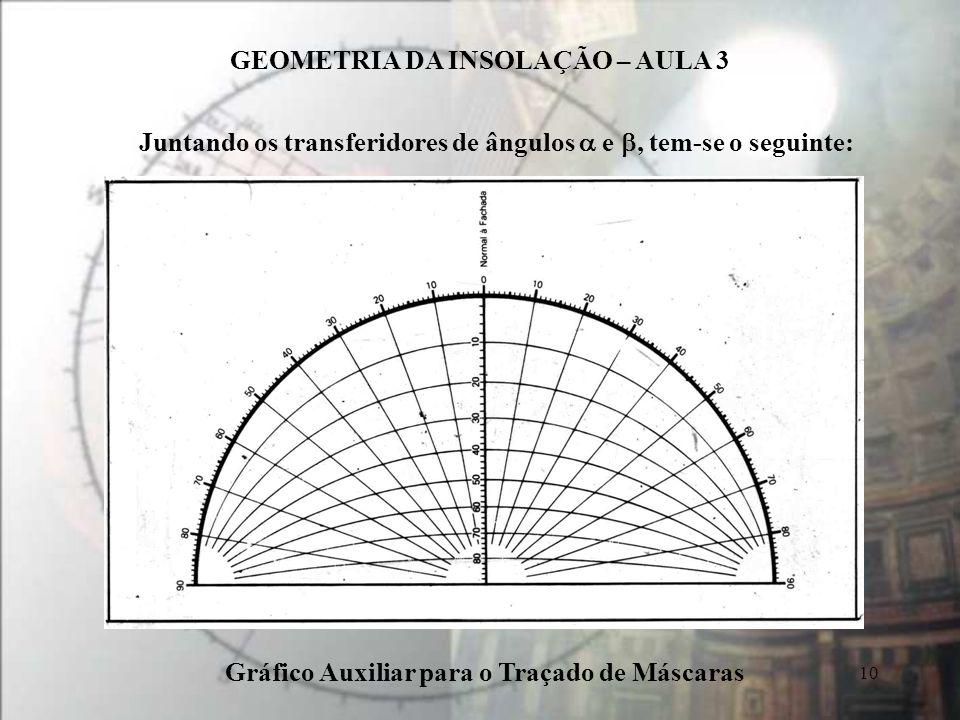 GEOMETRIA DA INSOLAÇÃO – AULA 3 10 Gráfico Auxiliar para o Traçado de Máscaras Juntando os transferidores de ângulos e, tem-se o seguinte: