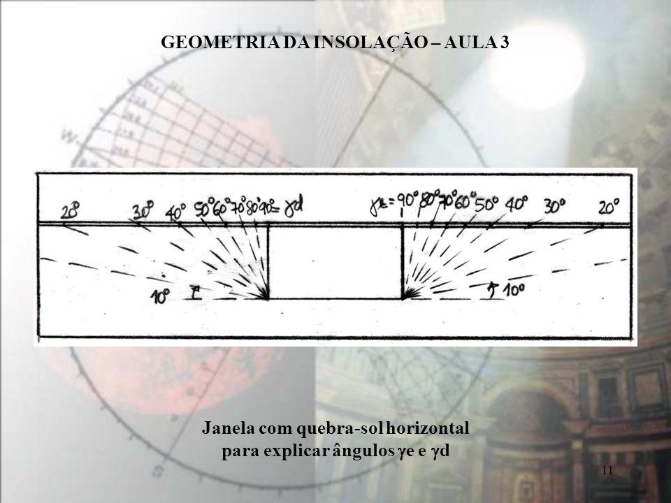 GEOMETRIA DA INSOLAÇÃO – AULA 3 11 Janela com quebra-sol horizontal para explicar ângulos e e d