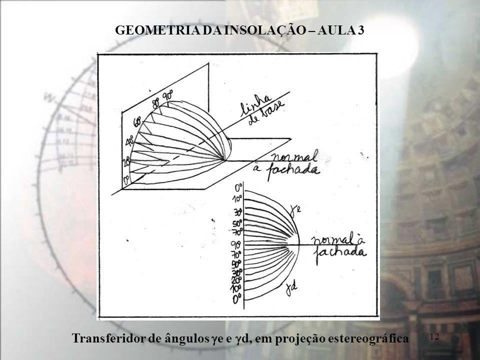 GEOMETRIA DA INSOLAÇÃO – AULA 3 12 Transferidor de ângulos e e d, em projeção estereográfica