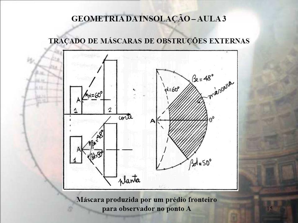 GEOMETRIA DA INSOLAÇÃO – AULA 3 15 TRAÇADO DE MÁSCARAS DE OBSTRUÇÕES EXTERNAS Máscara produzida por um prédio fronteiro para observador no ponto A