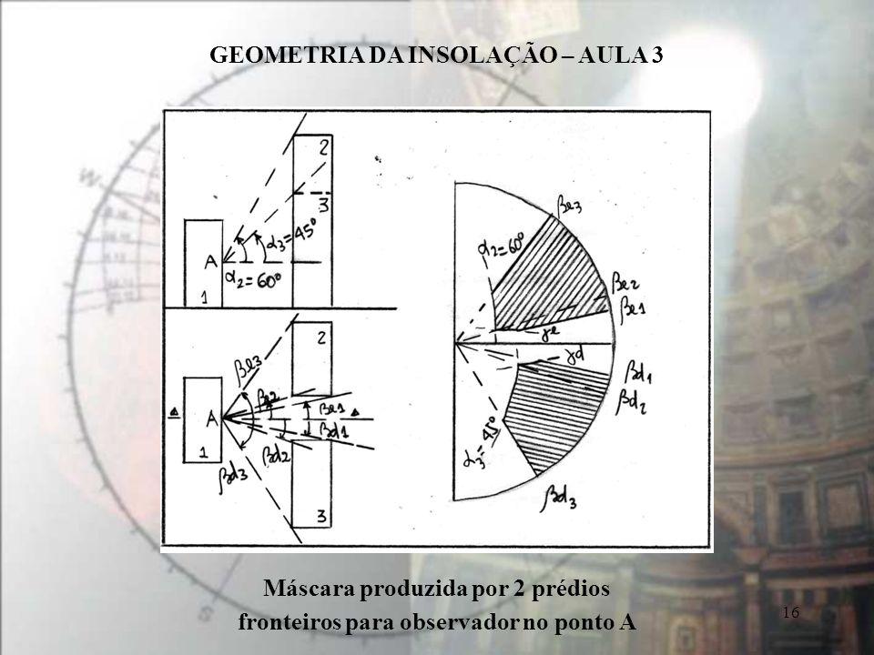 GEOMETRIA DA INSOLAÇÃO – AULA 3 16 Máscara produzida por 2 prédios fronteiros para observador no ponto A