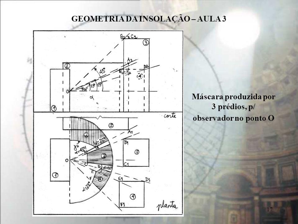 GEOMETRIA DA INSOLAÇÃO – AULA 3 17 Máscara produzida por 3 prédios, p/ observador no ponto O