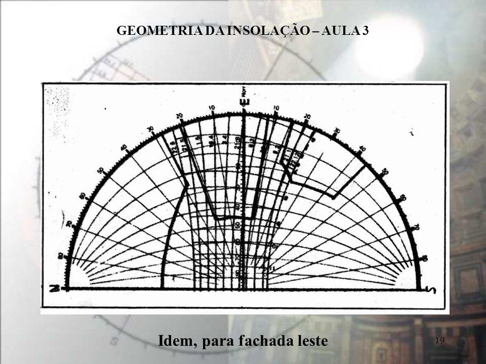GEOMETRIA DA INSOLAÇÃO – AULA 3 19 Idem, para fachada leste